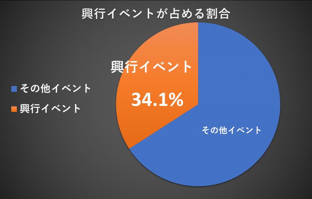 %e8%88%88%e8%a1%8c%e3%82%a4%e3%83%98%e3%82%99%e3%83%b3%e3%83%88