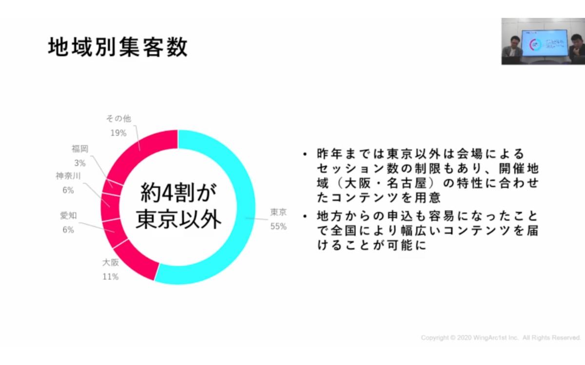 %e3%82%b9%e3%82%af%e3%83%aa%e3%83%bc%e3%83%b3%e3%82%b7%e3%83%a7%e3%83%83%e3%83%88-2021-02-07-21-31-48